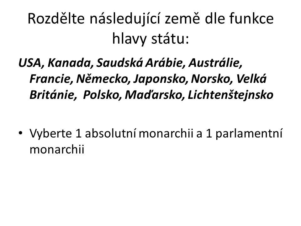 Rozdělte následující země dle funkce hlavy státu: