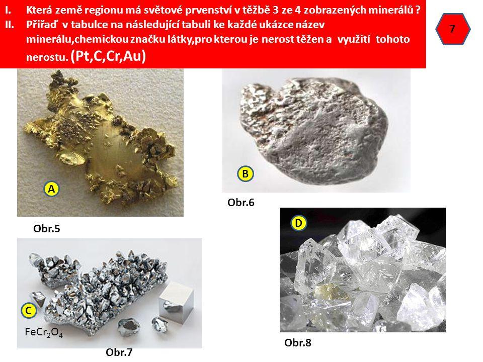Která země regionu má světové prvenství v těžbě 3 ze 4 zobrazených minerálů