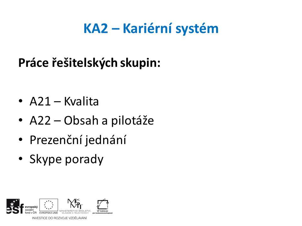 KA2 – Kariérní systém Práce řešitelských skupin: A21 – Kvalita