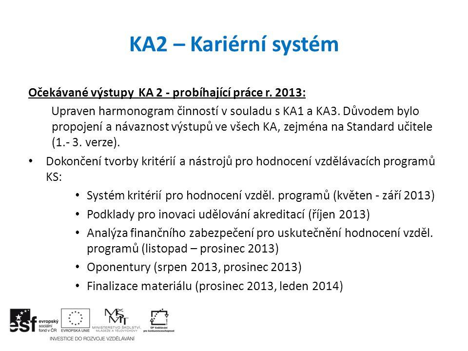 KA2 – Kariérní systém Očekávané výstupy KA 2 - probíhající práce r. 2013: