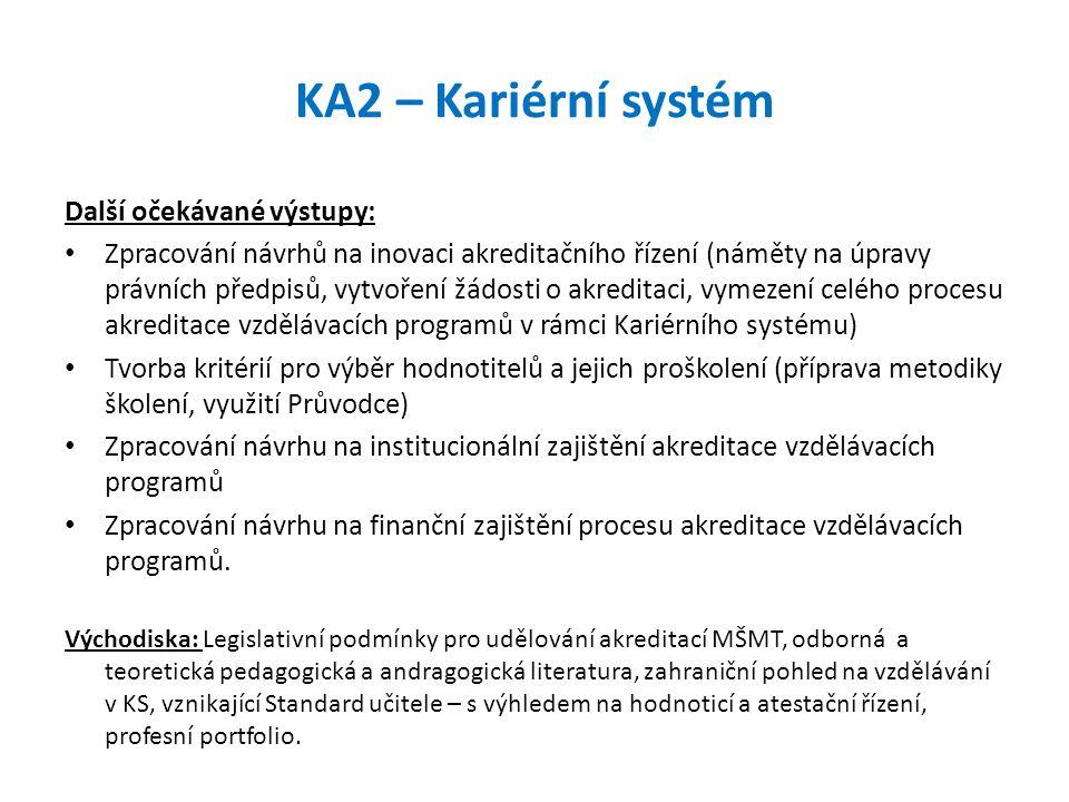 KA2 – Kariérní systém Další očekávané výstupy: