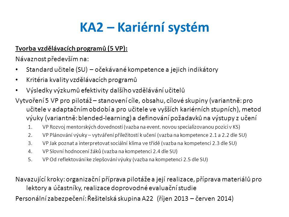 KA2 – Kariérní systém Tvorba vzdělávacích programů (5 VP):