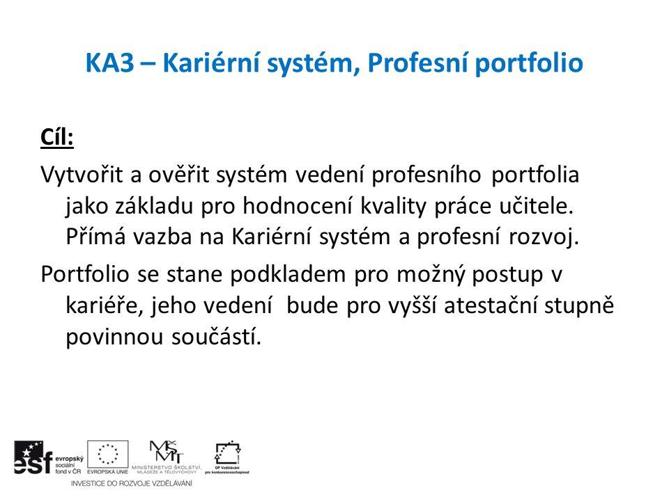 KA3 – Kariérní systém, Profesní portfolio
