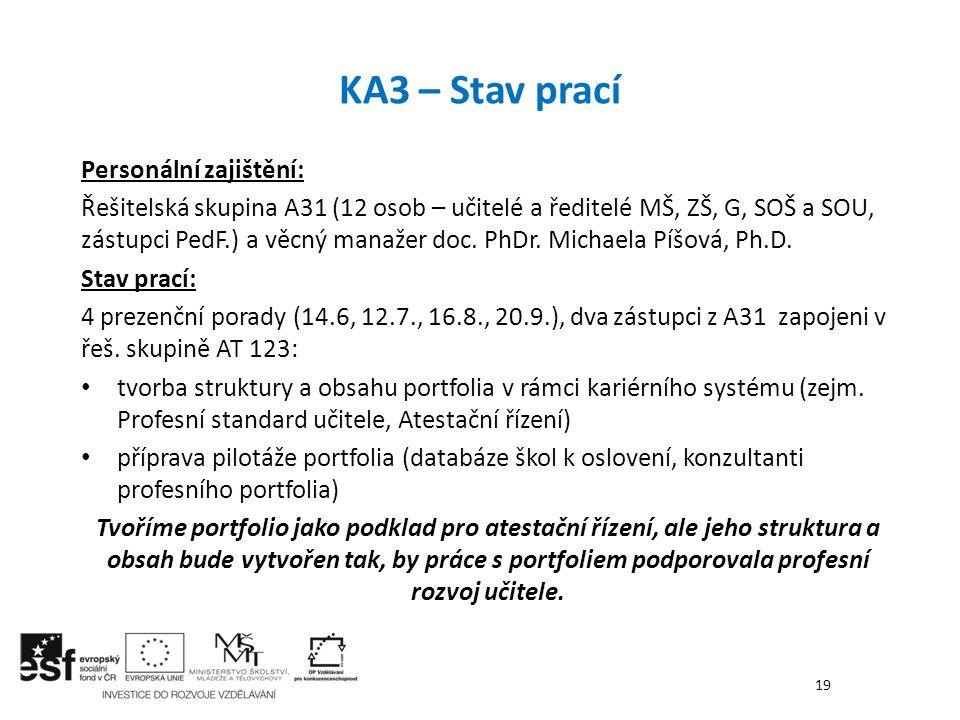 KA3 – Stav prací Personální zajištění: