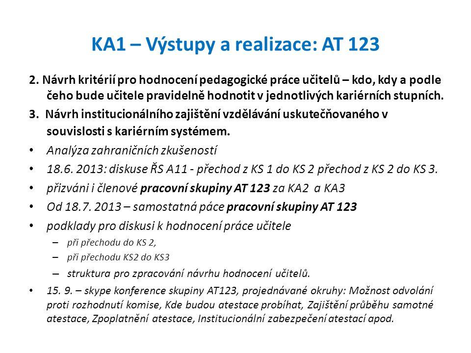 KA1 – Výstupy a realizace: AT 123