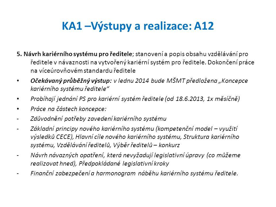 KA1 –Výstupy a realizace: A12
