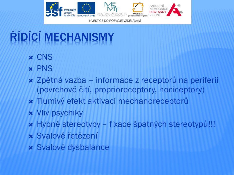 Řídící mechanismy CNS PNS