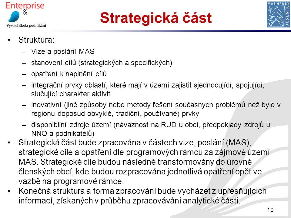 Strategická část Struktura: