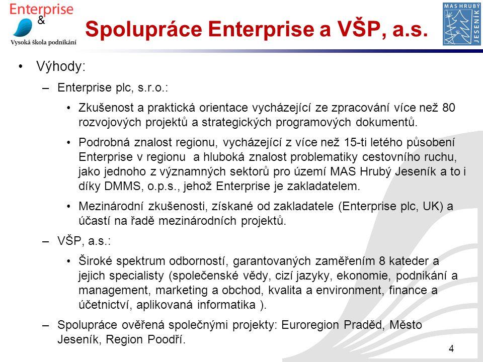 Spolupráce Enterprise a VŠP, a.s.