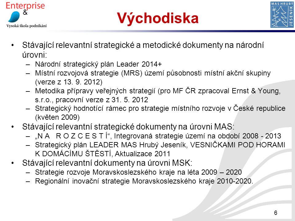 Východiska Stávající relevantní strategické a metodické dokumenty na národní úrovni: Národní strategický plán Leader 2014+