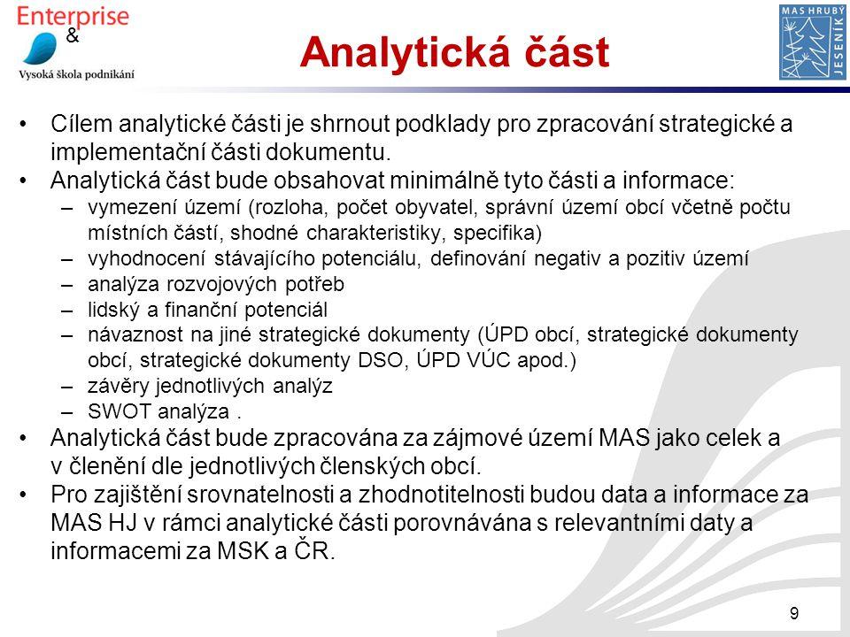 Analytická část Cílem analytické části je shrnout podklady pro zpracování strategické a implementační části dokumentu.