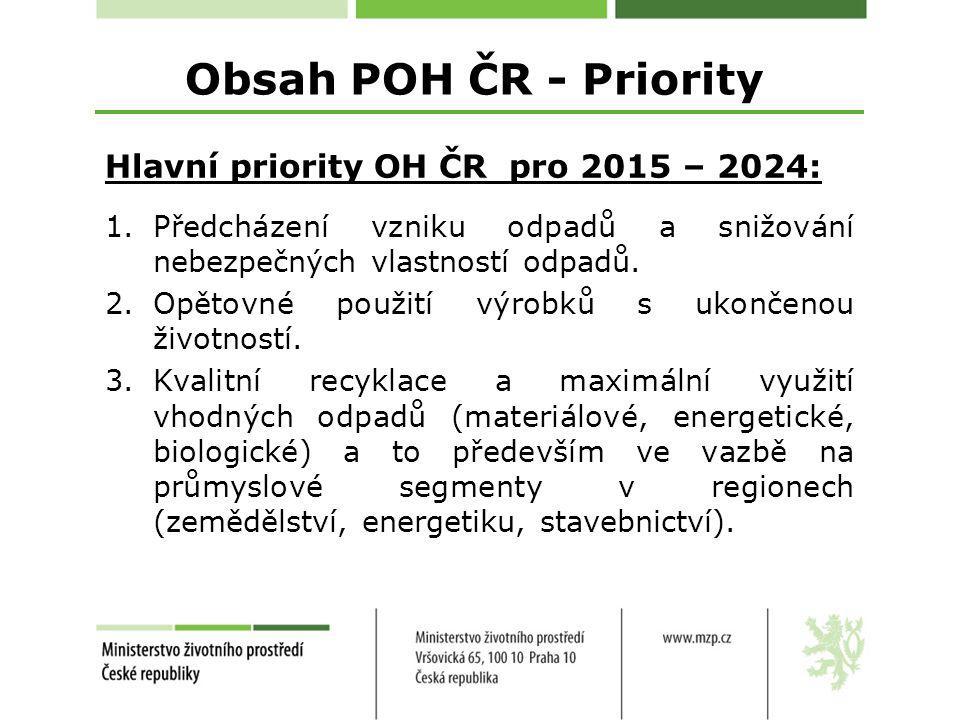 Obsah POH ČR - Priority Hlavní priority OH ČR pro 2015 – 2024: