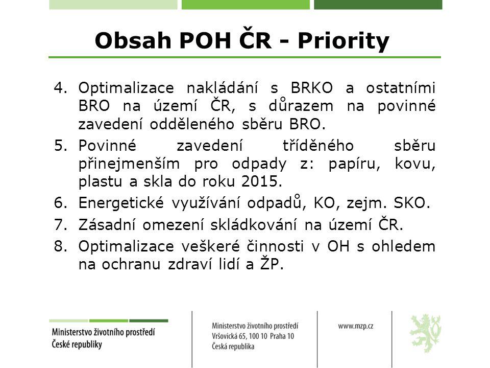 Obsah POH ČR - Priority Optimalizace nakládání s BRKO a ostatními BRO na území ČR, s důrazem na povinné zavedení odděleného sběru BRO.