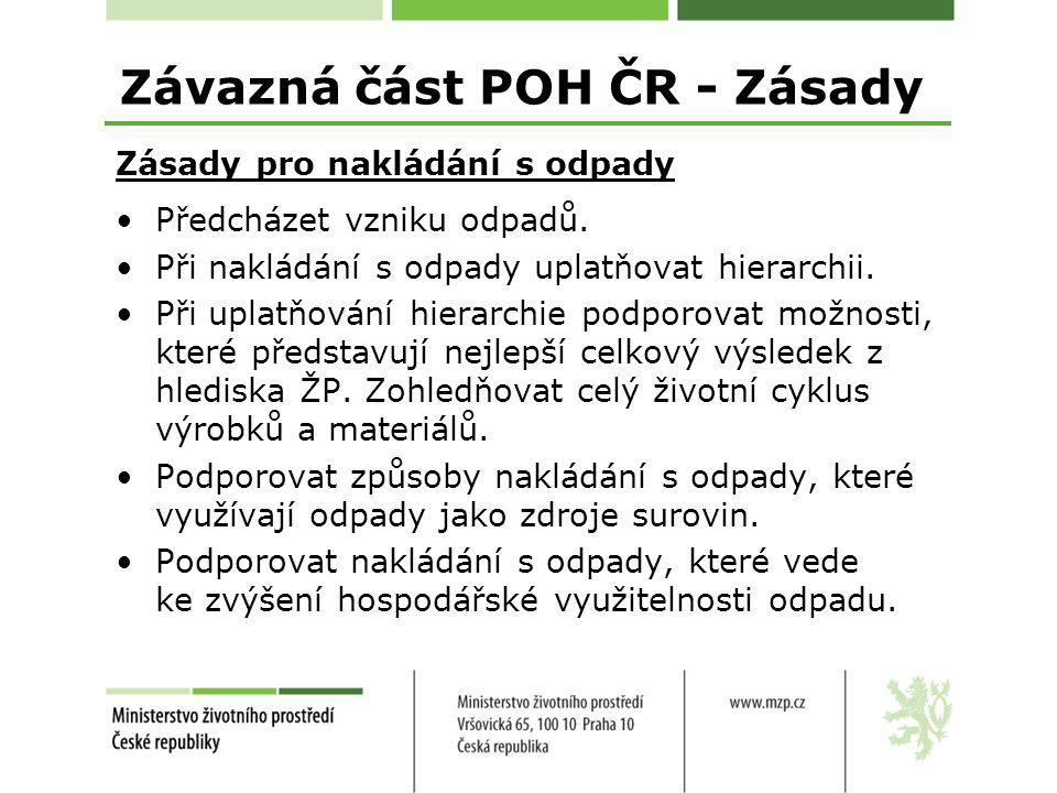 Závazná část POH ČR - Zásady