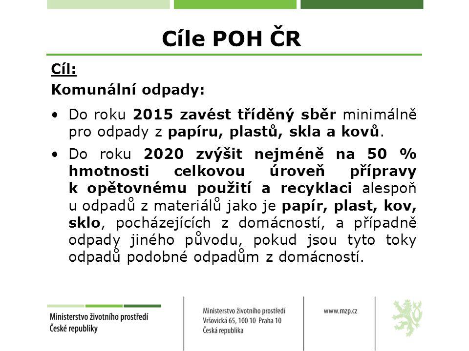 Cíle POH ČR Cíl: Komunální odpady: