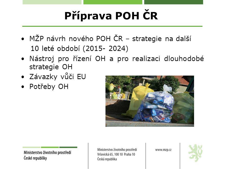 Příprava POH ČR MŽP návrh nového POH ČR – strategie na další