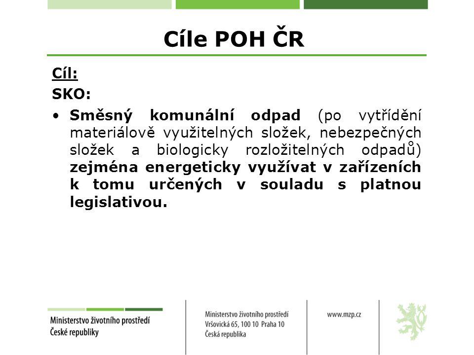 Cíle POH ČR Cíl: SKO: