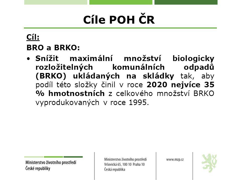 Cíle POH ČR Cíl: BRO a BRKO:
