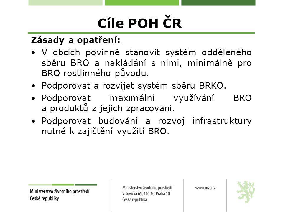 Cíle POH ČR Zásady a opatření: