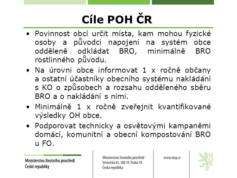 Cíle POH ČR
