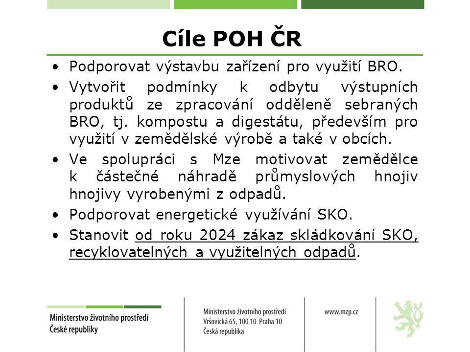 Cíle POH ČR Podporovat výstavbu zařízení pro využití BRO.