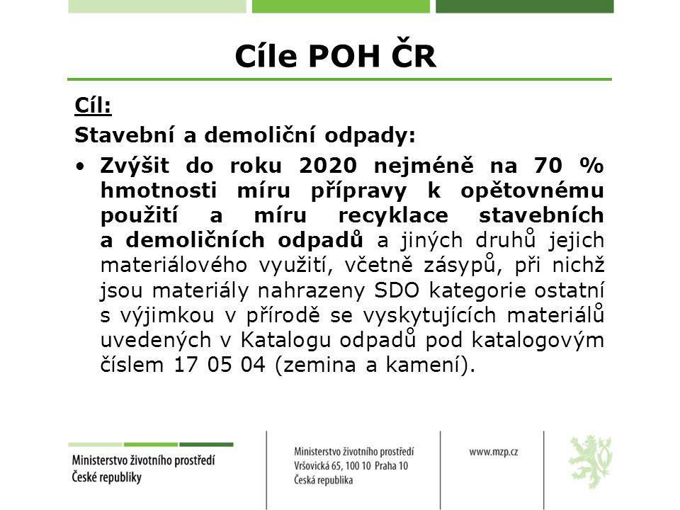Cíle POH ČR Cíl: Stavební a demoliční odpady: