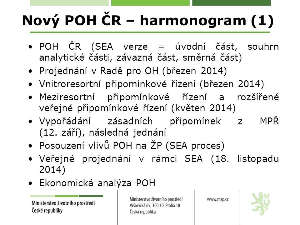 Nový POH ČR – harmonogram (1)
