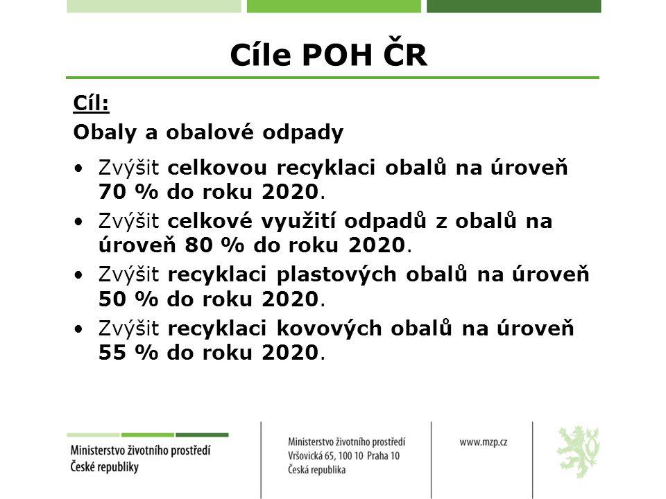 Cíle POH ČR Cíl: Obaly a obalové odpady