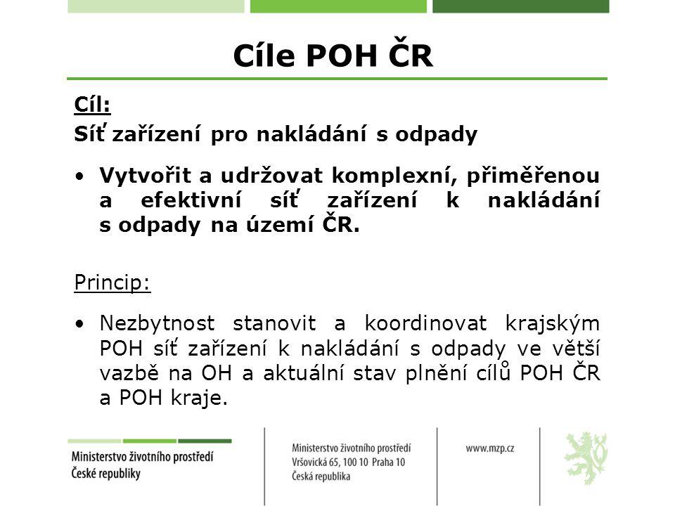Cíle POH ČR Cíl: Síť zařízení pro nakládání s odpady