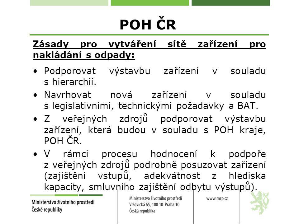 POH ČR Zásady pro vytváření sítě zařízení pro nakládání s odpady: