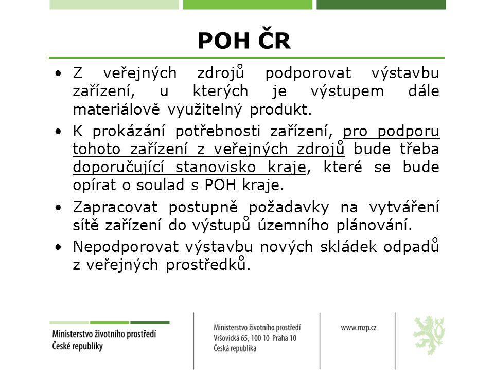 POH ČR Z veřejných zdrojů podporovat výstavbu zařízení, u kterých je výstupem dále materiálově využitelný produkt.