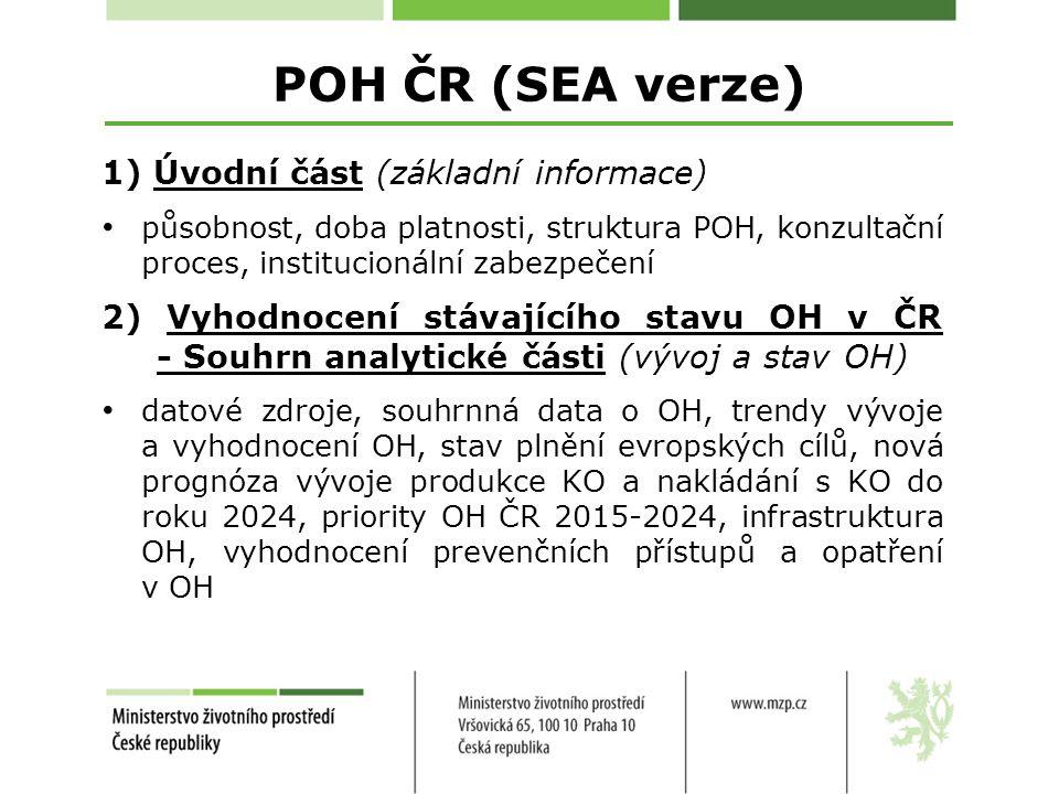 POH ČR (SEA verze) 1) Úvodní část (základní informace)