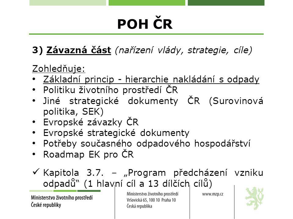 POH ČR 3) Závazná část (nařízení vlády, strategie, cíle) Zohledňuje: