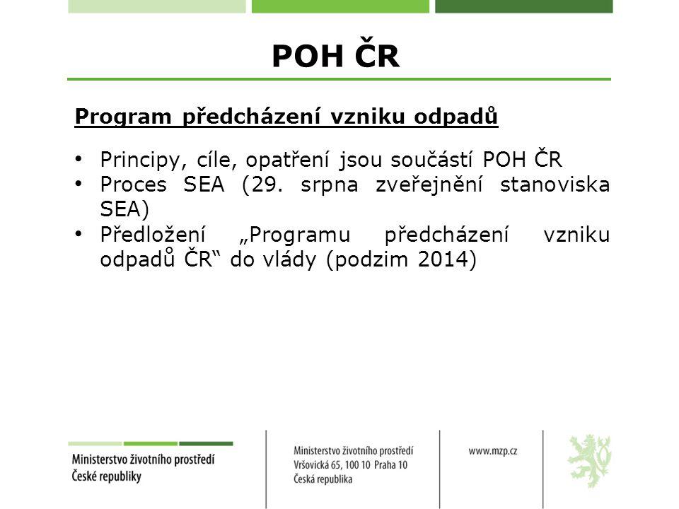 POH ČR Program předcházení vzniku odpadů