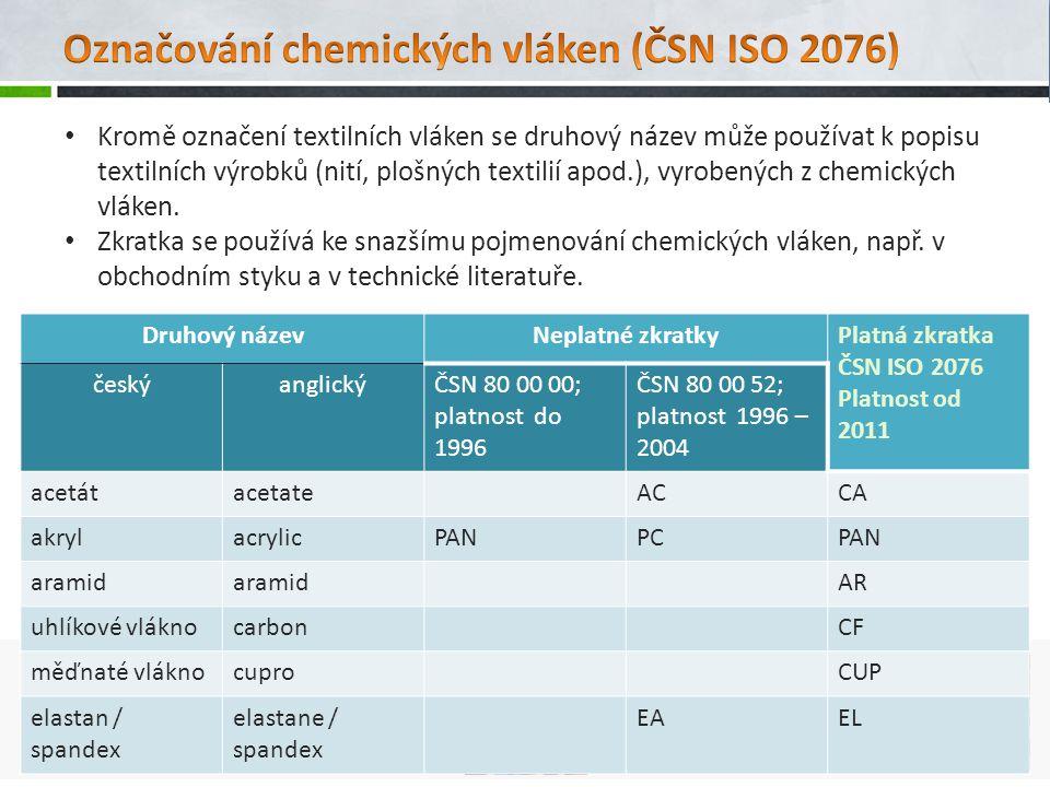 Označování chemických vláken (ČSN ISO 2076)