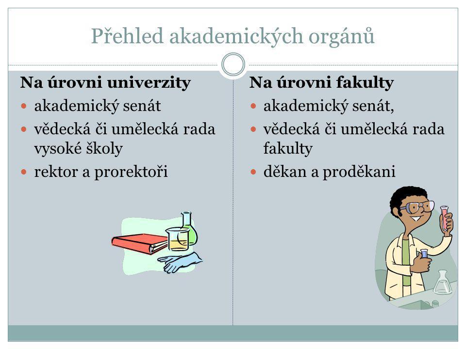 Přehled akademických orgánů