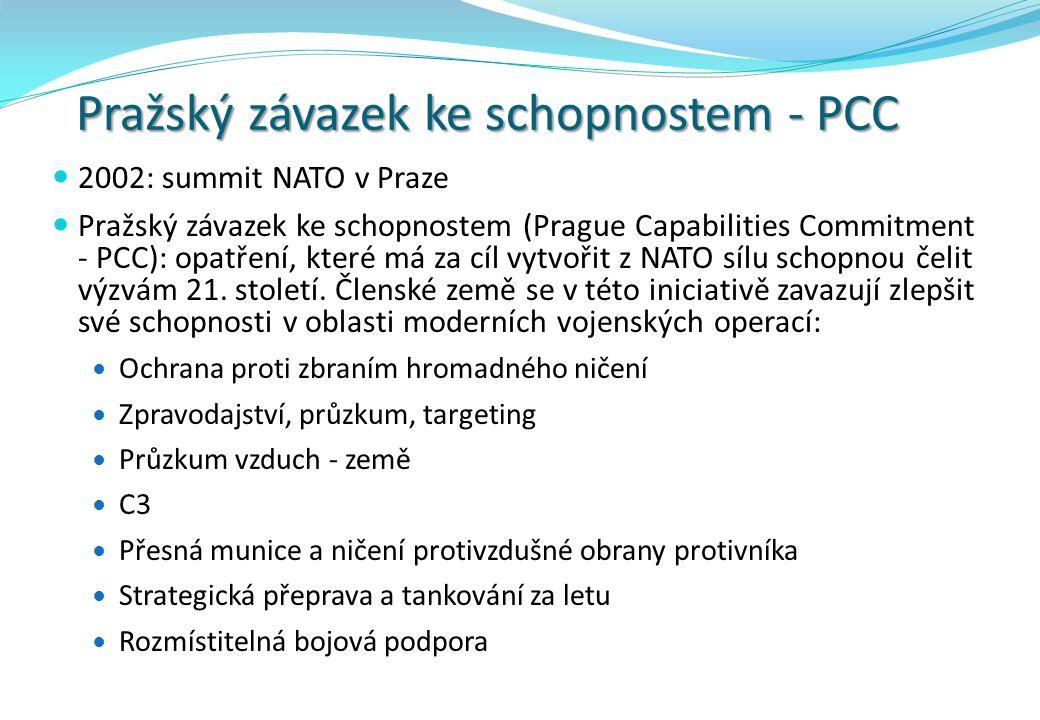 Pražský závazek ke schopnostem - PCC