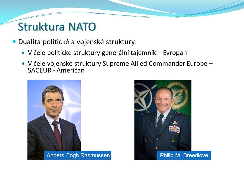 Struktura NATO Dualita politické a vojenské struktury: