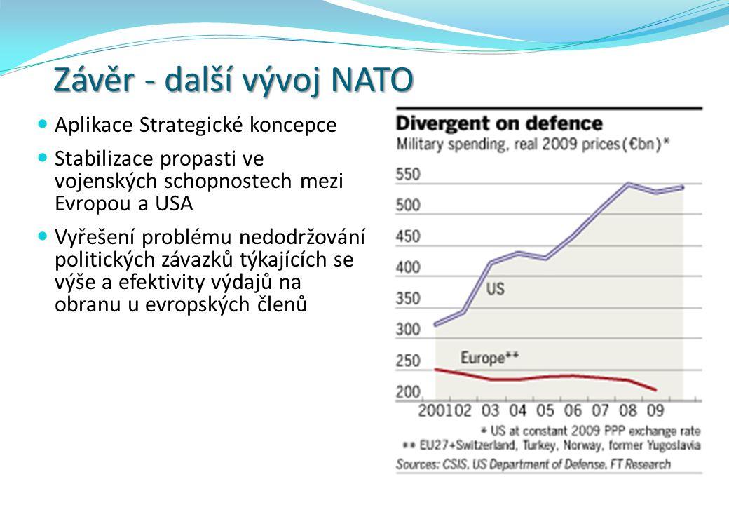 Závěr - další vývoj NATO