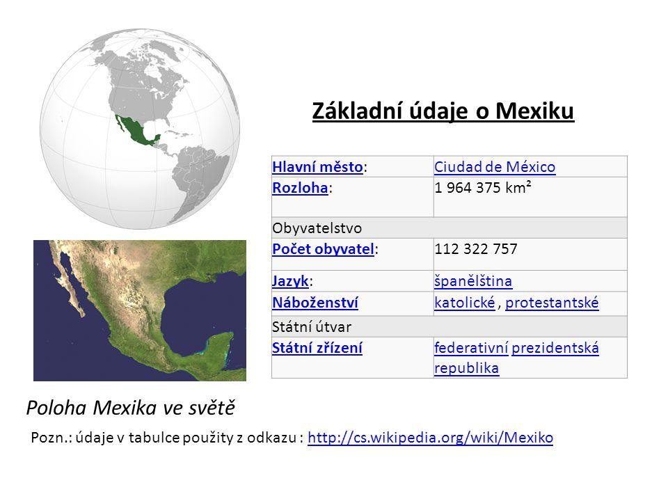 Základní údaje o Mexiku