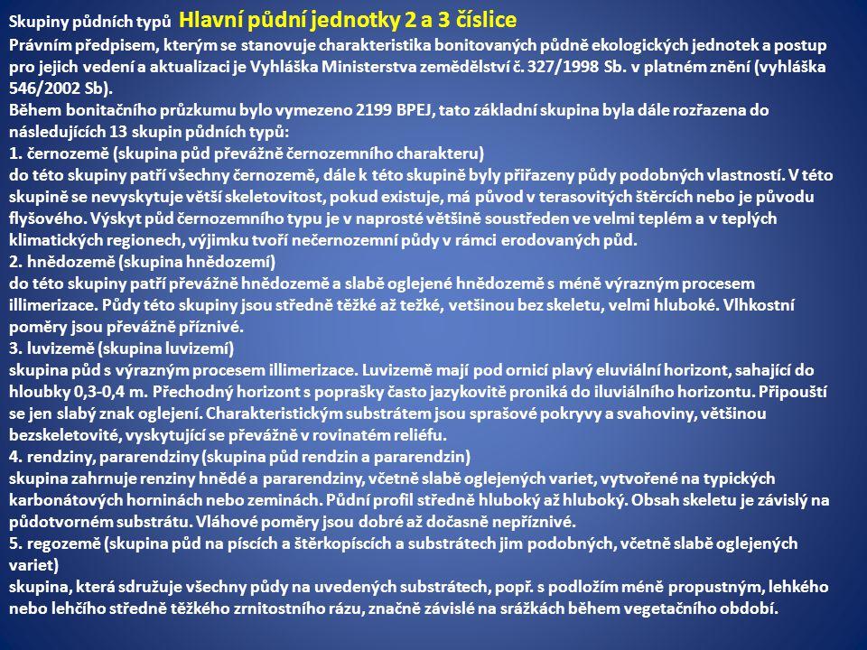 Skupiny půdních typů Hlavní půdní jednotky 2 a 3 číslice