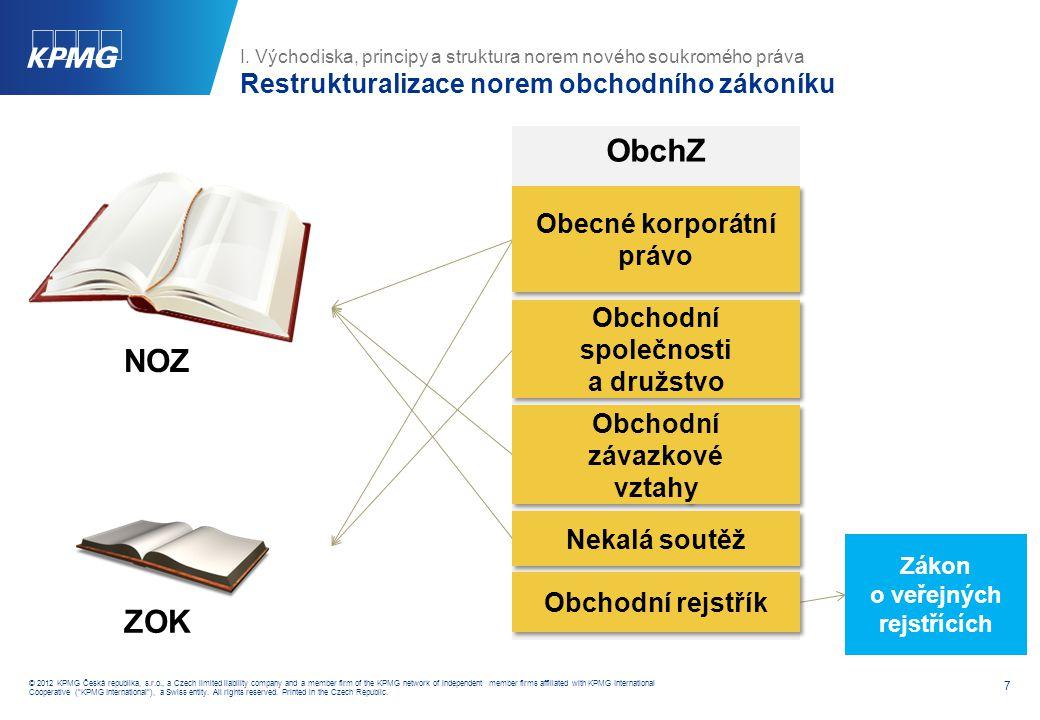 Občanský zákoník (40/1964 Sb.) Obchodní zákoník (513/1991 Sb.)