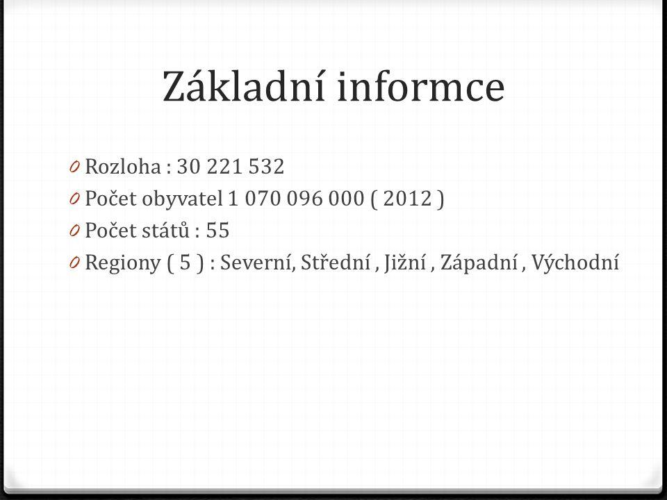 Základní informce Rozloha : 30 221 532