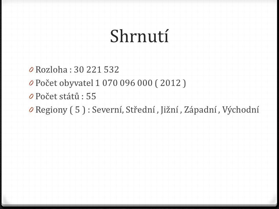 Shrnutí Rozloha : 30 221 532 Počet obyvatel 1 070 096 000 ( 2012 )