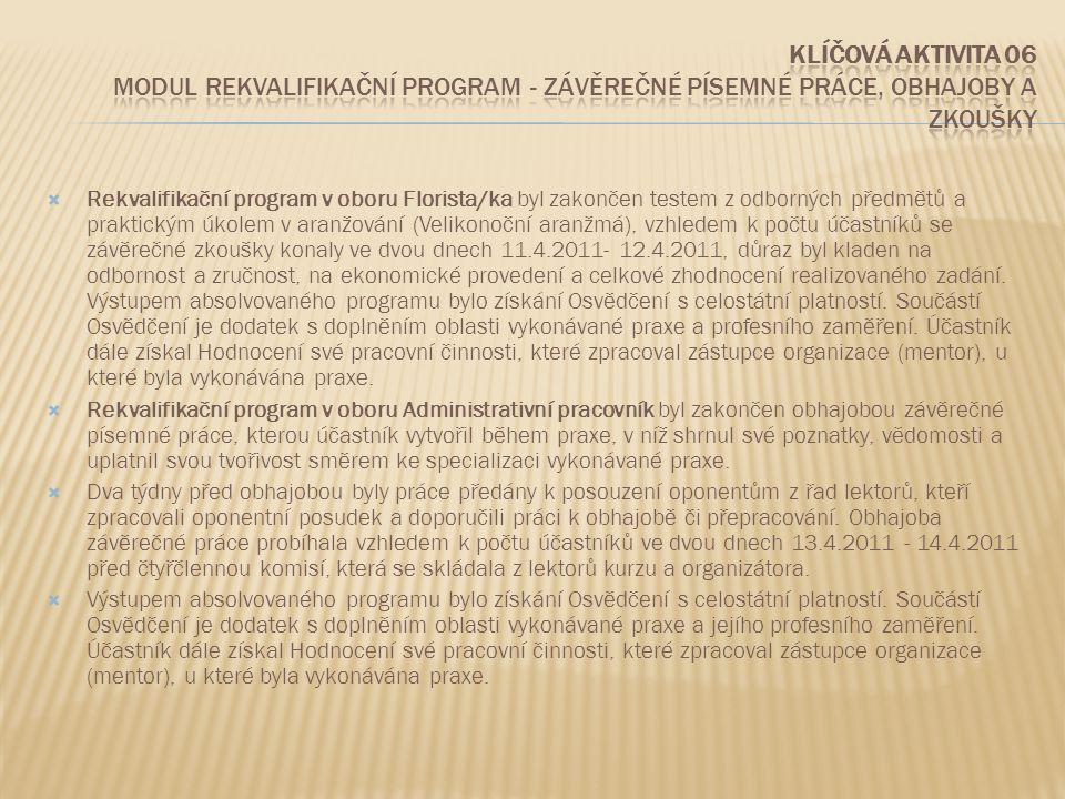 Klíčová aktivita 06 Modul Rekvalifikační program - závěrečné písemné práce, obhajoby a zkoušky