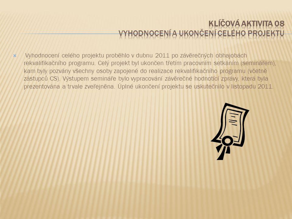 klíčová aktivita 08 Vyhodnocení a ukončení celého projektu