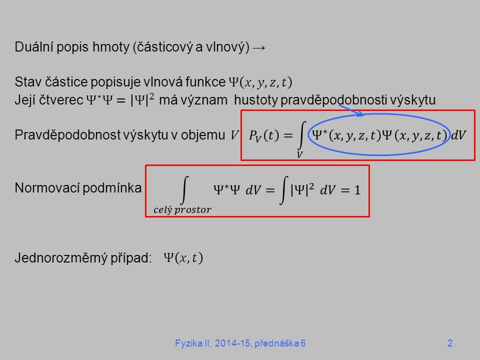 Duální popis hmoty (částicový a vlnový) →