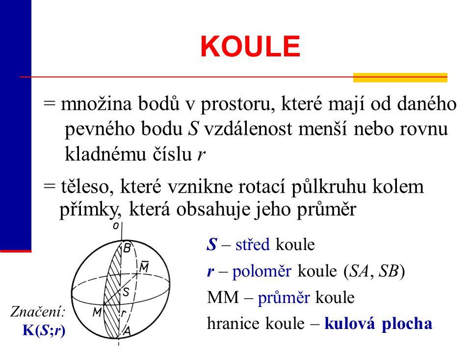 KOULE = množina bodů v prostoru, které mají od daného pevného bodu S vzdálenost menší nebo rovnu kladnému číslu r.