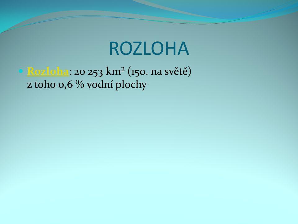 ROZLOHA Rozloha: 20 253 km² (150. na světě) z toho 0,6 % vodní plochy