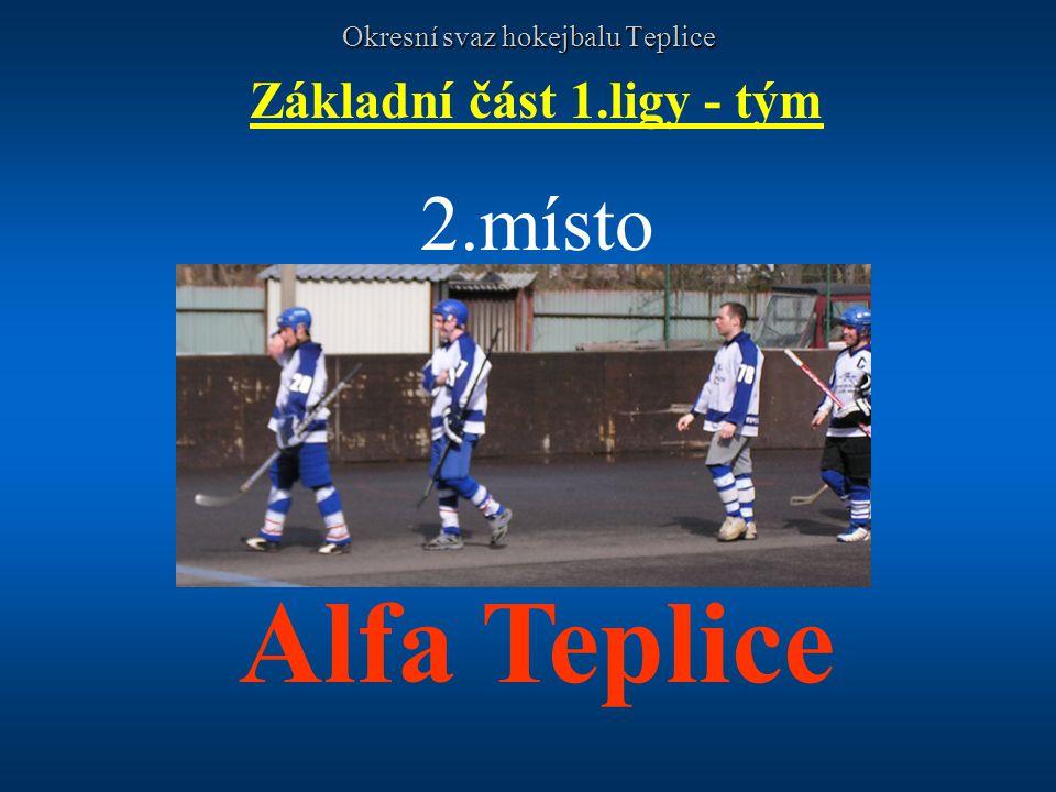 Okresní svaz hokejbalu Teplice